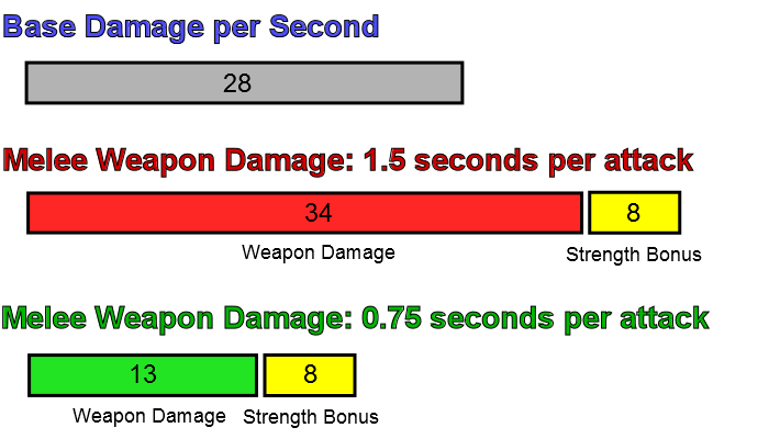 tf2 how to make damage numbers bigger